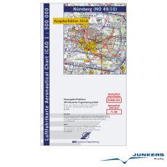 ICAO-Karte, Blatt Nürnberg (Ausgabe 2018), Motorflug 1:500.000