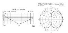 Basisantenne für Flugfunk SIRIO GPA 108-136 Mhz